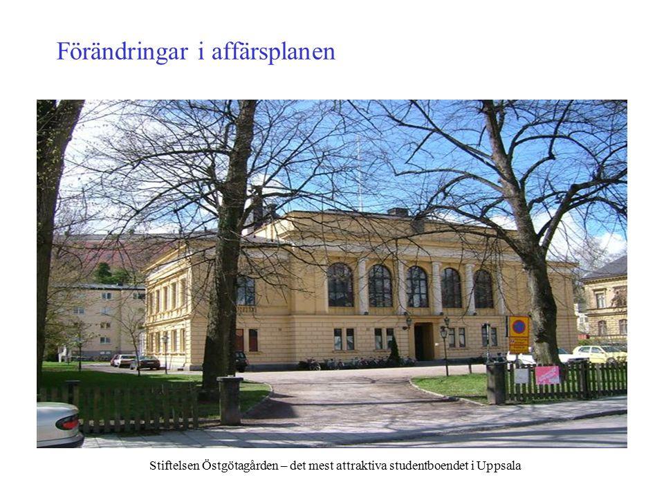 Stiftelsen Östgötagården – det mest attraktiva studentboendet i Uppsala Förändringar i affärsplanen