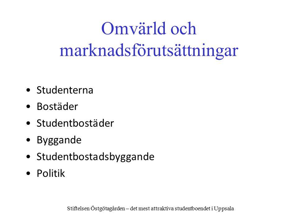 Stiftelsen Östgötagården – det mest attraktiva studentboendet i Uppsala Omvärld och marknadsförutsättningar Studenterna Bostäder Studentbostäder Byggande Studentbostadsbyggande Politik