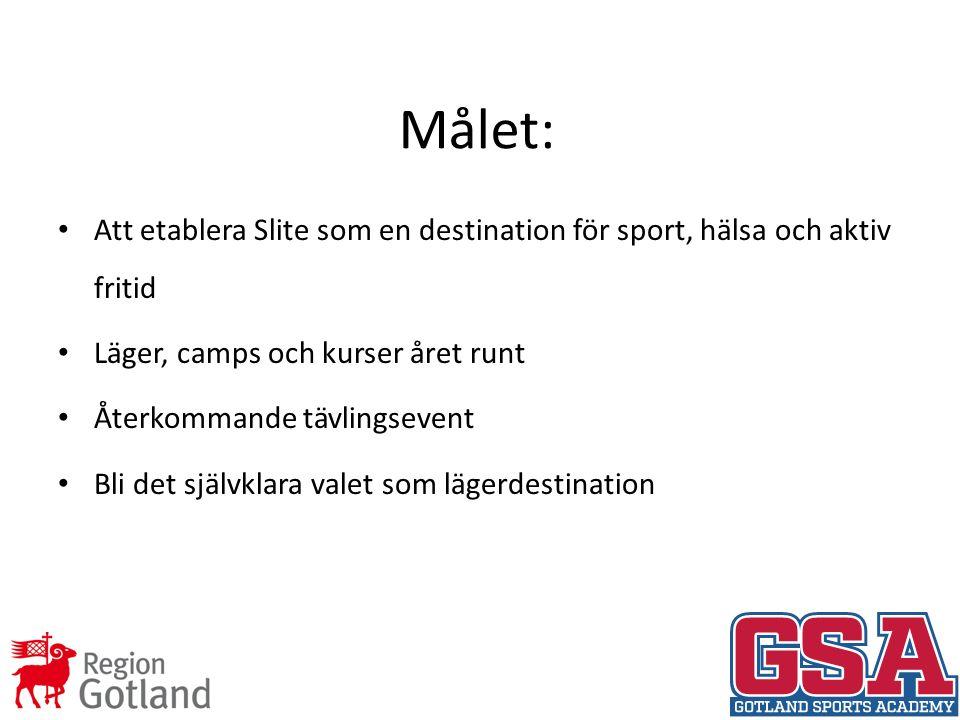 Målet: Att etablera Slite som en destination för sport, hälsa och aktiv fritid Läger, camps och kurser året runt Återkommande tävlingsevent Bli det självklara valet som lägerdestination