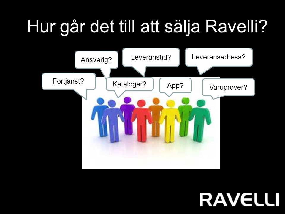 Hur går det till att sälja Ravelli. Ansvarig. Leveranstid.