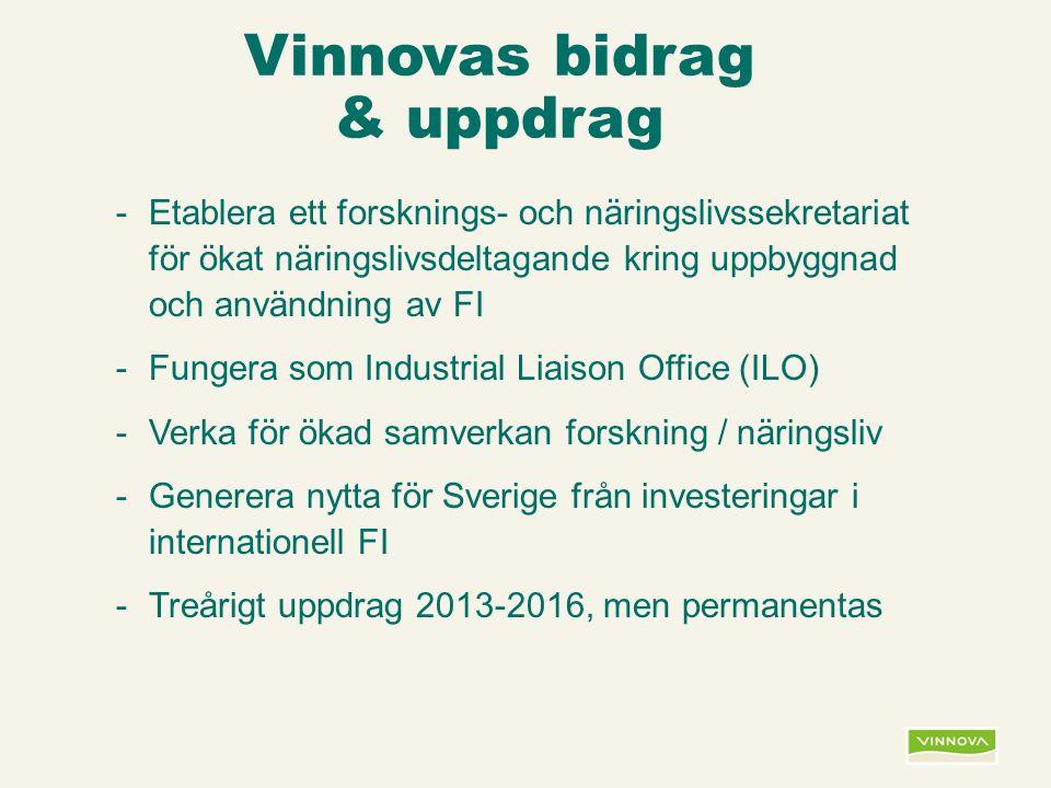 Infogad sidfot, datum och sidnummer syns bara i utskrift (infoga genom fliken Infoga -> Sidhuvud/sidfot) Vinnovas bidrag & uppdrag -Etablera ett forsknings- och näringslivssekretariat för ökat näringslivsdeltagande kring uppbyggnad och användning av FI -Fungera som Industrial Liaison Office (ILO) -Verka för ökad samverkan forskning / näringsliv -Generera nytta för Sverige från investeringar i internationell FI -Treårigt uppdrag 2013-2016, men permanentas