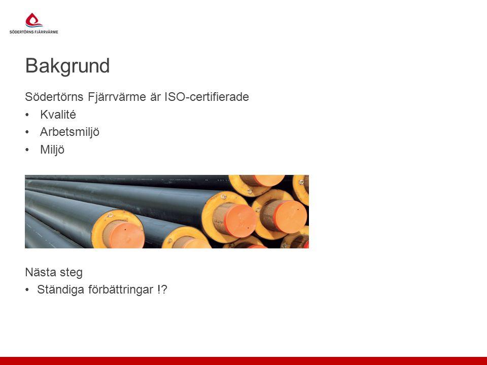 Bakgrund Södertörns Fjärrvärme är ISO-certifierade Kvalité Arbetsmiljö Miljö Nästa steg Ständiga förbättringar !