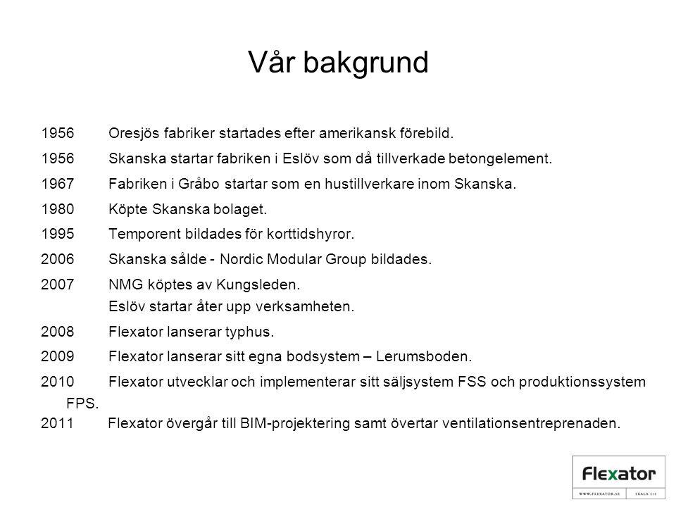 Vår bakgrund 1956 Oresjös fabriker startades efter amerikansk förebild.