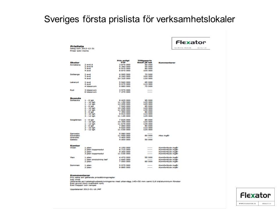 Sveriges första prislista för verksamhetslokaler