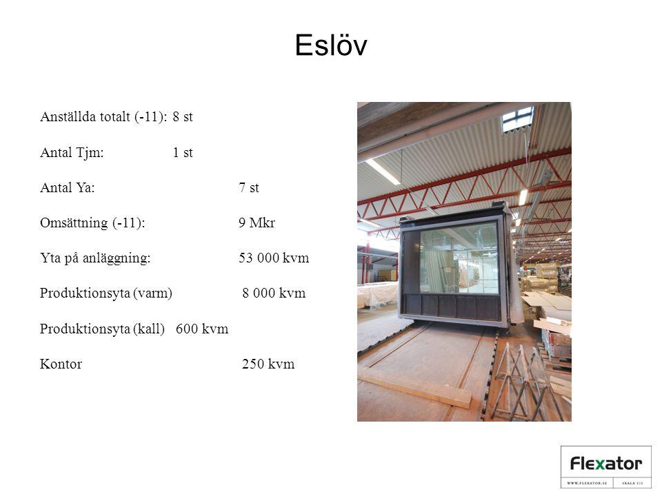 Eslöv Anställda totalt (-11):8 st Antal Tjm:1 st Antal Ya:7 st Omsättning (-11):9 Mkr Yta på anläggning:53 000 kvm Produktionsyta (varm) 8 000 kvm Produktionsyta (kall) 600 kvm Kontor 250 kvm