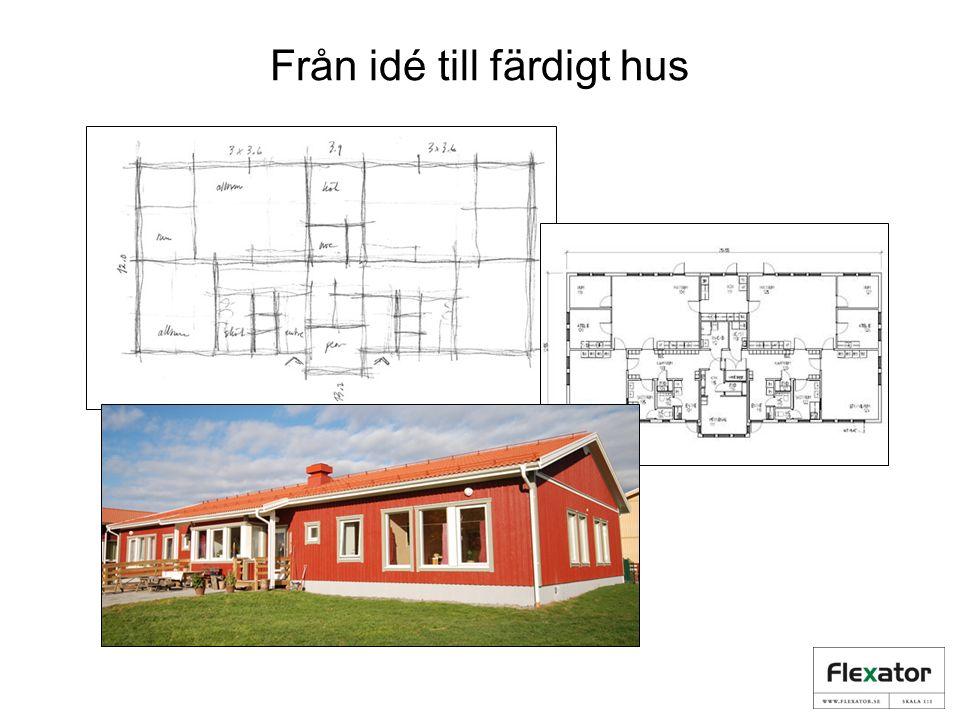 Från idé till färdigt hus