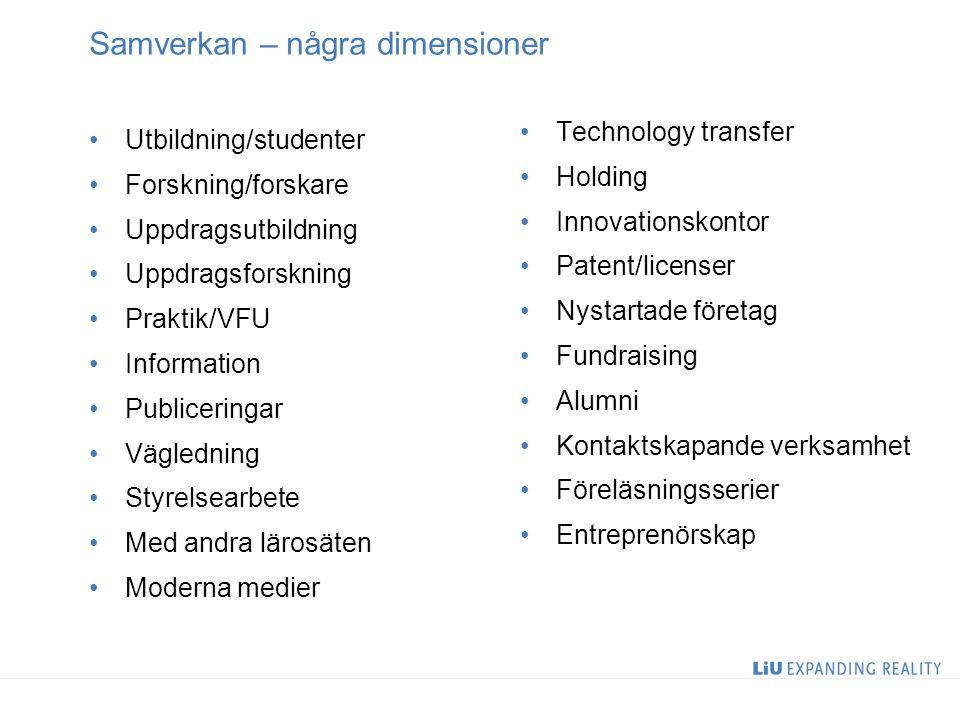 Samverkan – några dimensioner Utbildning/studenter Forskning/forskare Uppdragsutbildning Uppdragsforskning Praktik/VFU Information Publiceringar Vägle