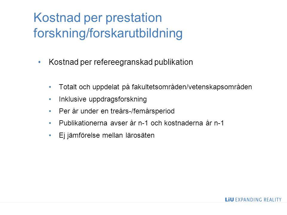 Kostnad per prestation forskning/forskarutbildning Kostnad per refereegranskad publikation Totalt och uppdelat på fakultetsområden/vetenskapsområden I