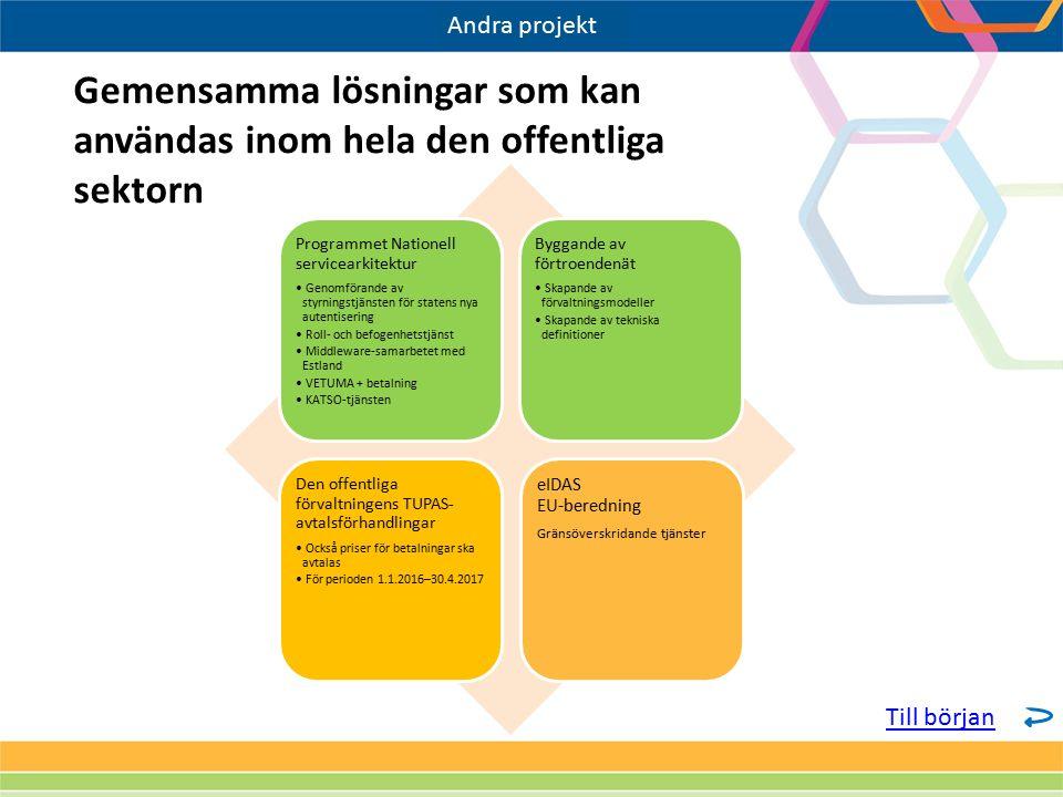 Gemensamma lösningar som kan användas inom hela den offentliga sektorn Andra projekt Programmet Nationell servicearkitektur Genomförande av styrningstjänsten för statens nya autentisering Roll- och befogenhetstjänst Middleware-samarbetet med Estland VETUMA + betalning KATSO-tjänsten Byggande av förtroendenät Skapande av förvaltningsmodeller Skapande av tekniska definitioner Den offentliga förvaltningens TUPAS- avtalsförhandlingar Också priser för betalningar ska avtalas För perioden 1.1.2016–30.4.2017 eIDAS EU-beredning Gränsöverskridande tjänster Till början