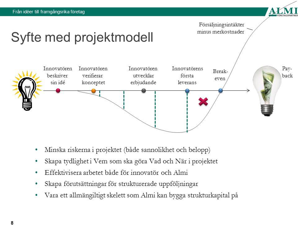 Från idéer till framgångsrika företag Syfte med projektmodell 8 Minska riskerna i projektet (både sannolikhet och belopp) Skapa tydlighet i Vem som sk