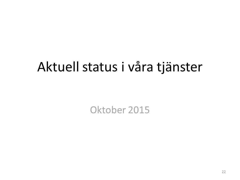 Aktuell status i våra tjänster Oktober 2015 22