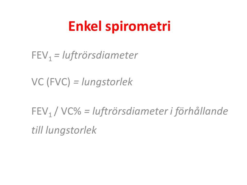 Enkel spirometri FEV 1 = luftrörsdiameter VC (FVC) = lungstorlek FEV 1 / VC% = luftrörsdiameter i förhållande till lungstorlek