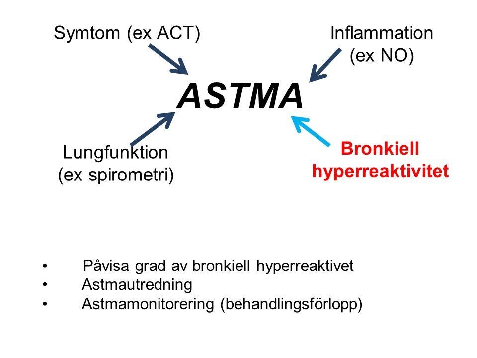 Påvisa grad av bronkiell hyperreaktivet Astmautredning Astmamonitorering (behandlingsförlopp) ASTMA Symtom (ex ACT) Lungfunktion (ex spirometri) Infla
