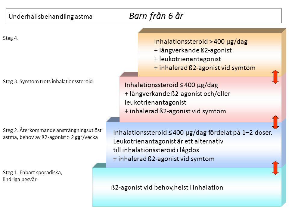 Steg 1. Enbart sporadiska, lindriga besvär ß2-agonist vid behov,helst i inhalation Inhalationssteroid ≤ 400 µg/dag fördelat på 1–2 doser. Leukotrienan