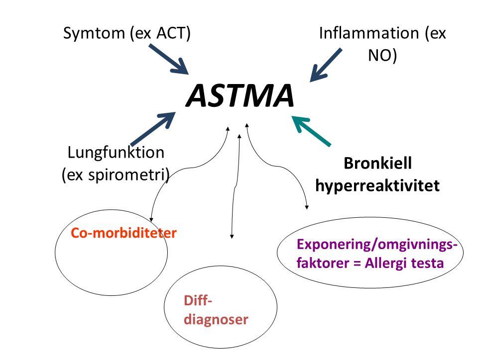 ASTMA Symtom (ex ACT) Lungfunktion (ex spirometri) Inflammation (ex NO) Bronkiell hyperreaktivitet Co-morbiditeter Diff- diagnoser Exponering/omgivnings- faktorer = Allergi testa