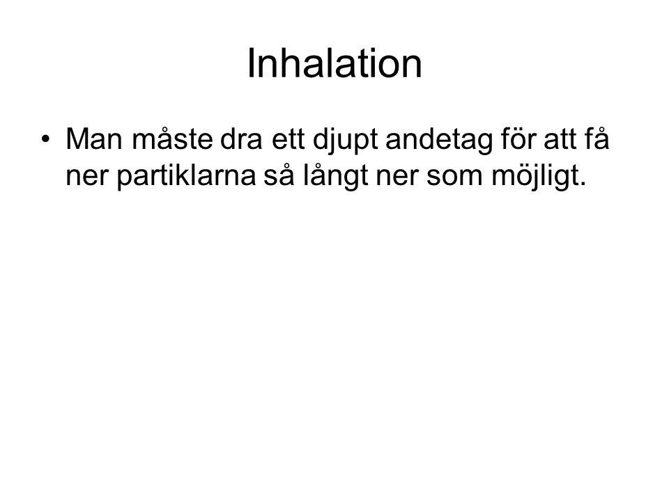 Inhalation Man måste dra ett djupt andetag för att få ner partiklarna så långt ner som möjligt.