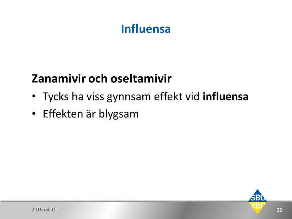Influensa Zanamivir och oseltamivir Tycks ha viss gynnsam effekt vid influensa Effekten är blygsam 2016-04-10 22