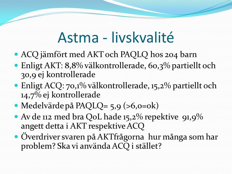 Astma - livskvalité ACQ jämfört med AKT och PAQLQ hos 204 barn Enligt AKT: 8,8% välkontrollerade, 60,3% partiellt och 30,9 ej kontrollerade Enligt ACQ: 70,1% välkontrollerade, 15,2% partiellt och 14,7% ej kontrollerade Medelvärde på PAQLQ= 5,9 (>6,0=ok) Av de 112 med bra QoL hade 15,2% repektive 91,9% angett detta i AKT respektive ACQ Överdriver svaren på AKTfrågorna hur många som har problem.