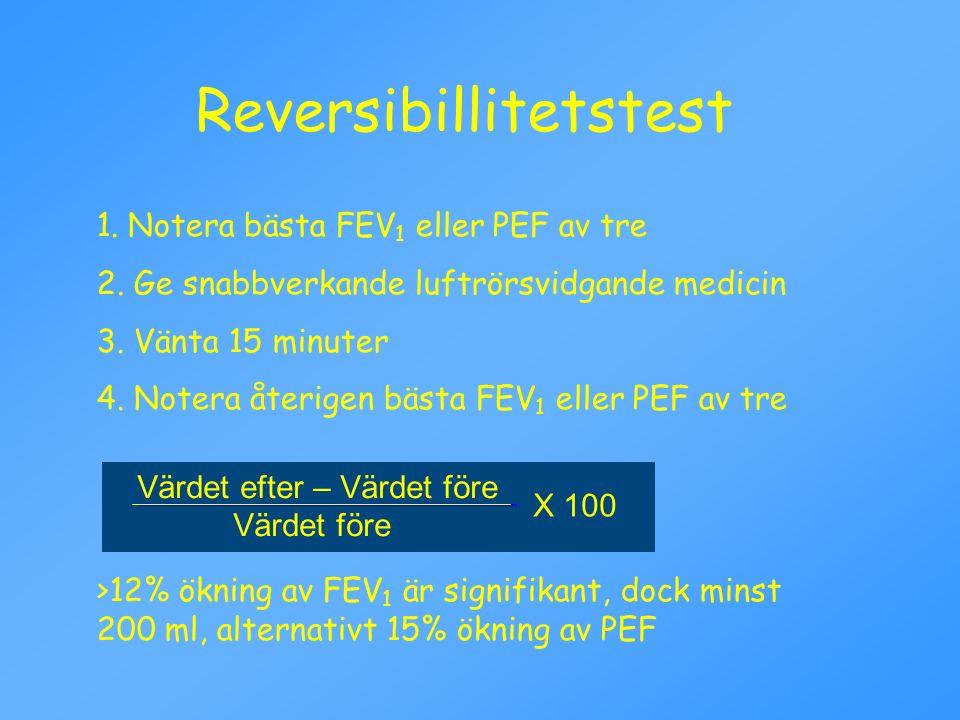 Reversibillitetstest 1. Notera bästa FEV 1 eller PEF av tre 2. Ge snabbverkande luftrörsvidgande medicin 3. Vänta 15 minuter 4. Notera återigen bästa