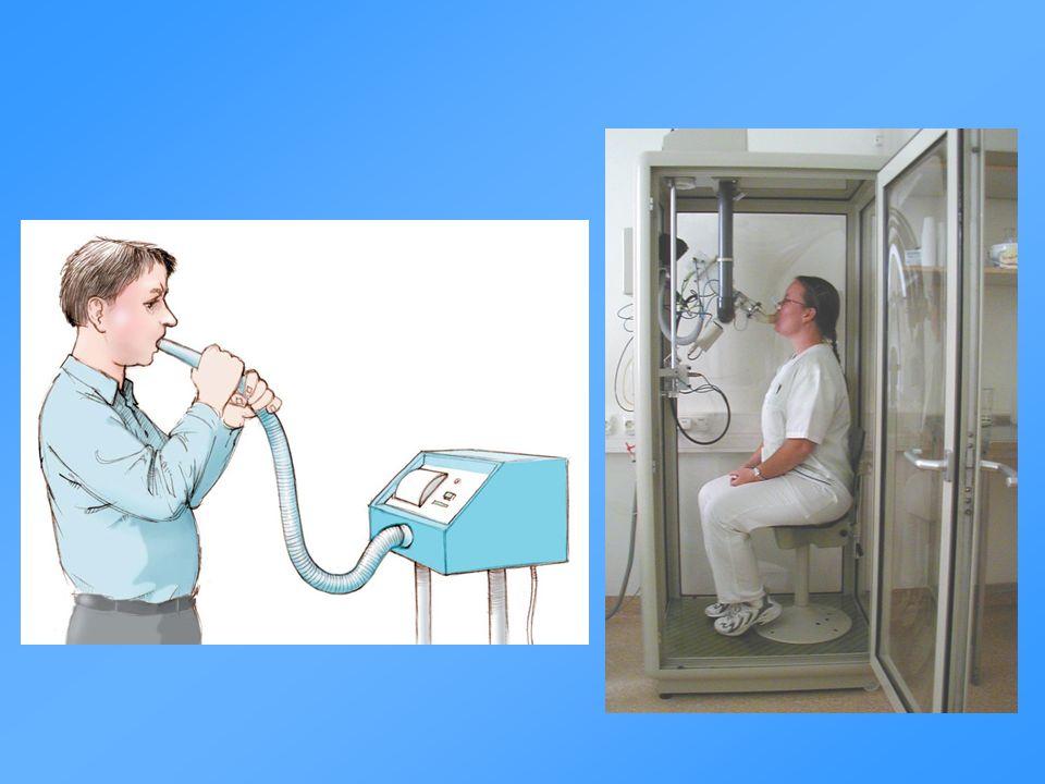 Akut astmaanfall/exacerbation  Snabb försämring av astman  PEF-värdet  50 % av patientens bästa värde  Kippande andning  Blåfärgning av läpparna  Svårigheter att prata  Auxilliär andning  Passiv/orolig