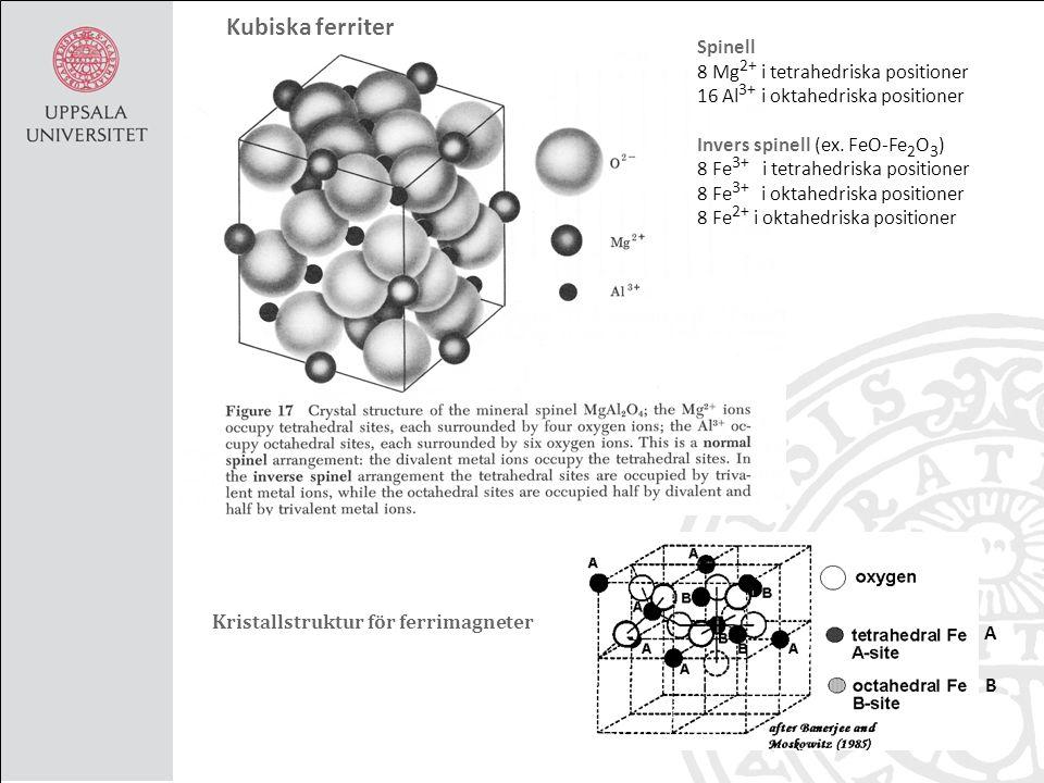 Kristallstruktur för ferrimagneter Spinell 8 Mg 2+ i tetrahedriska positioner 16 Al 3+ i oktahedriska positioner Invers spinell (ex.
