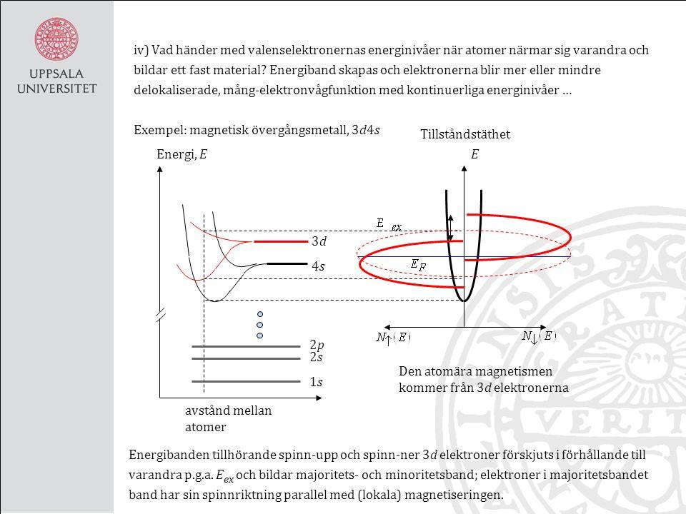iv) Vad händer med valenselektronernas energinivåer när atomer närmar sig varandra och bildar ett fast material.