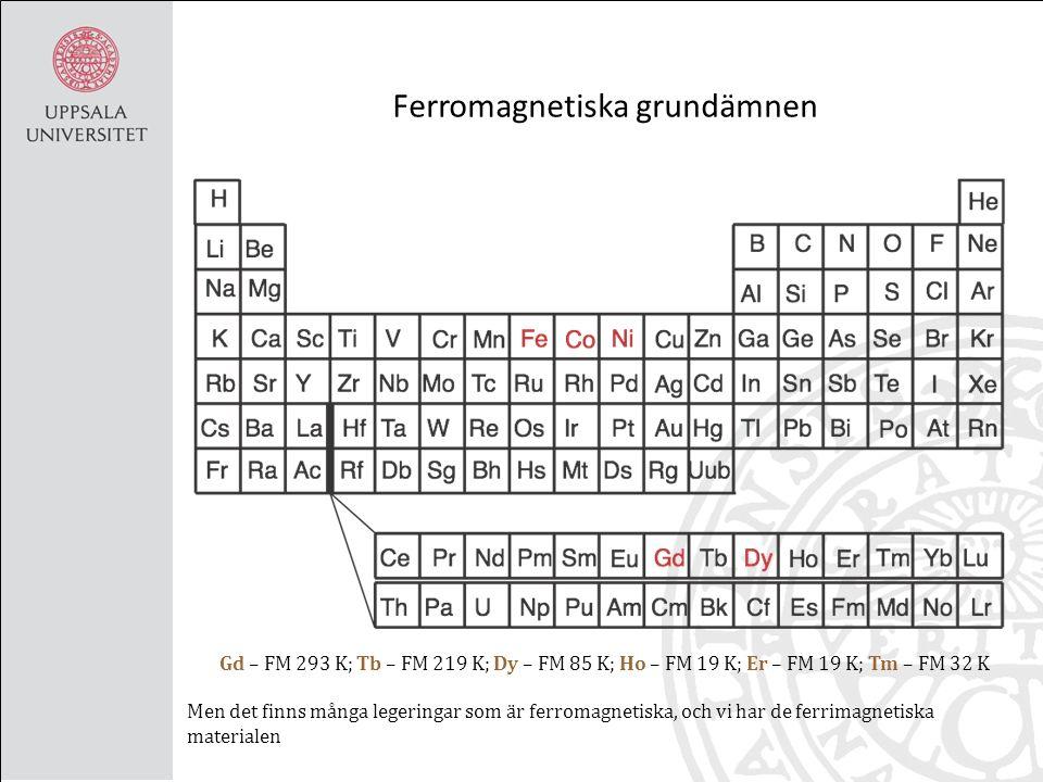 Ferromagnetiska grundämnen Men det finns många legeringar som är ferromagnetiska, och vi har de ferrimagnetiska materialen Gd – FM 293 K; Tb – FM 219 K; Dy – FM 85 K; Ho – FM 19 K; Er – FM 19 K; Tm – FM 32 K