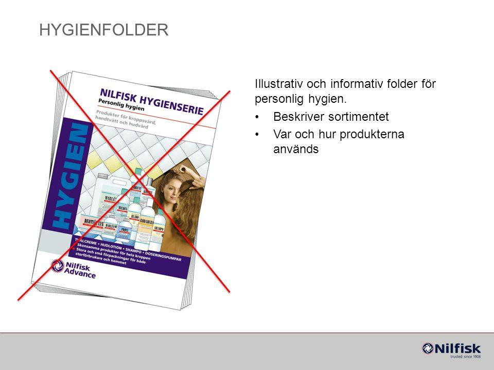 HYGIENFOLDER Illustrativ och informativ folder för personlig hygien. Beskriver sortimentet Var och hur produkterna används