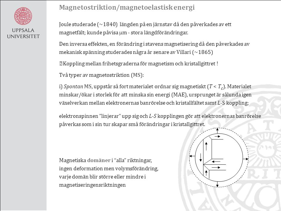 Magnetostriktion/magnetoelastisk energi Joule studerade (~1840) längden på en järnstav då den påverkades av ett magnetfält; kunde påvisa  m - stora l