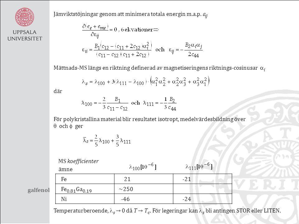 Jämviktstöjningar genom att minimera totala energin m.a.p.  ij Mättnads-MS längs en riktning definerad av magnetiseringens riktnings-cosinusar  i dä