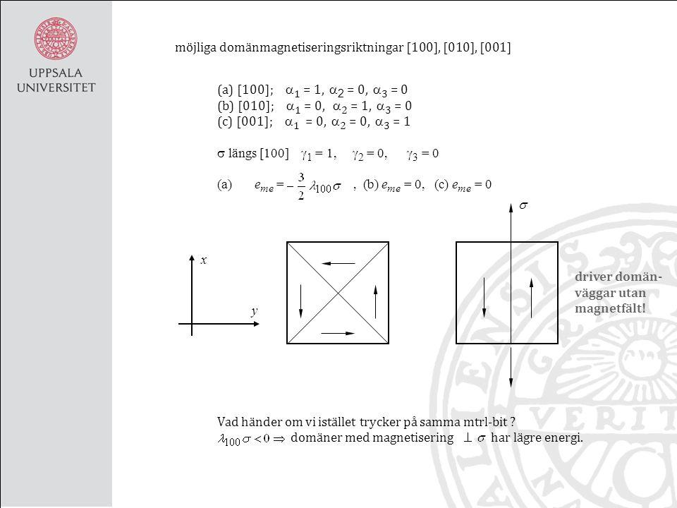 (a) [100];  1 = 1,  2 = 0,  3 = 0 (b) [010];  1 = 0,  2 = 1,  3 = 0 (c) [001];  1 = 0,  2 = 0,  3 = 1  längs [100]  1 = 1,  2 = 0,  3 = 0 (a) e me =, (b) e me = 0, (c) e me = 0 Vad händer om vi istället trycker på samma mtrl-bit .