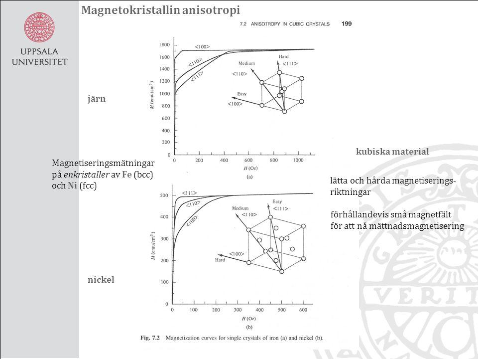 Magnetiseringsmätningar på enkristaller av Fe (bcc) och Ni (fcc) Magnetokristallin anisotropi kubiska material järn nickel förhållandevis små magnetfält för att nå mättnadsmagnetisering lätta och hårda magnetiserings- riktningar