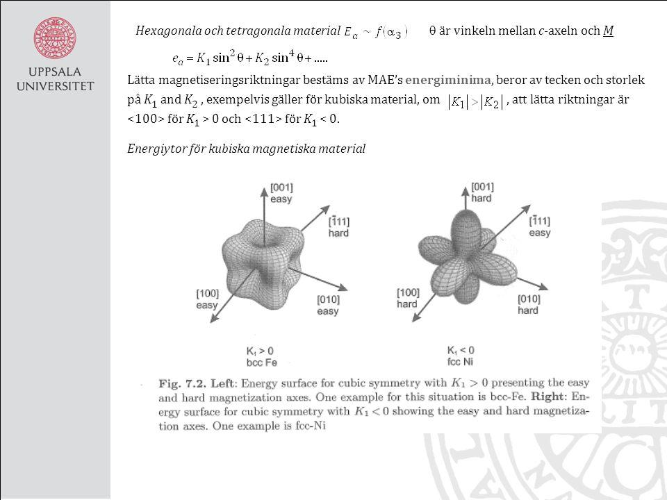 Mål Känna till vad magnetokristallin anisotropi innebär och dess ursprung Känna till hur uttrycket för magnetokristallin anisotropi kan utvecklas i termer av riktnings- cosinusar för magnetiseringsvektorn Känna till att ferromagnetiska legeringar/föreningar som innehåller sällsynta jordartsmetaller kan uppvisa STOR magnetokristallin anisotropi Förstå vad som menas med lätta och hårda magnetiseringsriktningar Känna till vad magnetostriktion innebär och dess ursprung Förstå vad som avses med spontan och fältinducerad magnetostriktion Känna till att magnetoelastisk energi tillsammans med töjning/spänning innebär magnetisk anisotropi Känna till att magnetiska sällsynta jordartsmetaller kan uppvisa STOR magnetostriktion