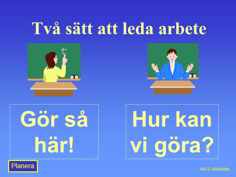 Två sätt att leda arbete Gör så här! Hur kan vi göra Planera ©K-G Ahlström