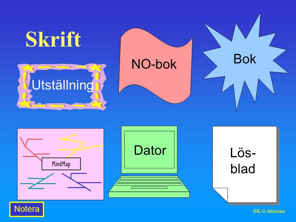Skrift Bok Lös- blad NO-bok Dator Utställning MindMap Notera ©K-G Ahlström