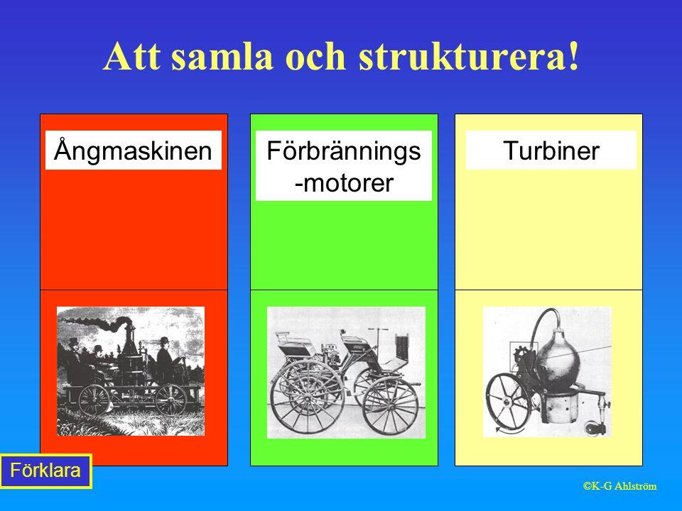 ÅngmaskinenFörbrännings -motorer Turbiner Att samla och strukturera! Förklara ©K-G Ahlström