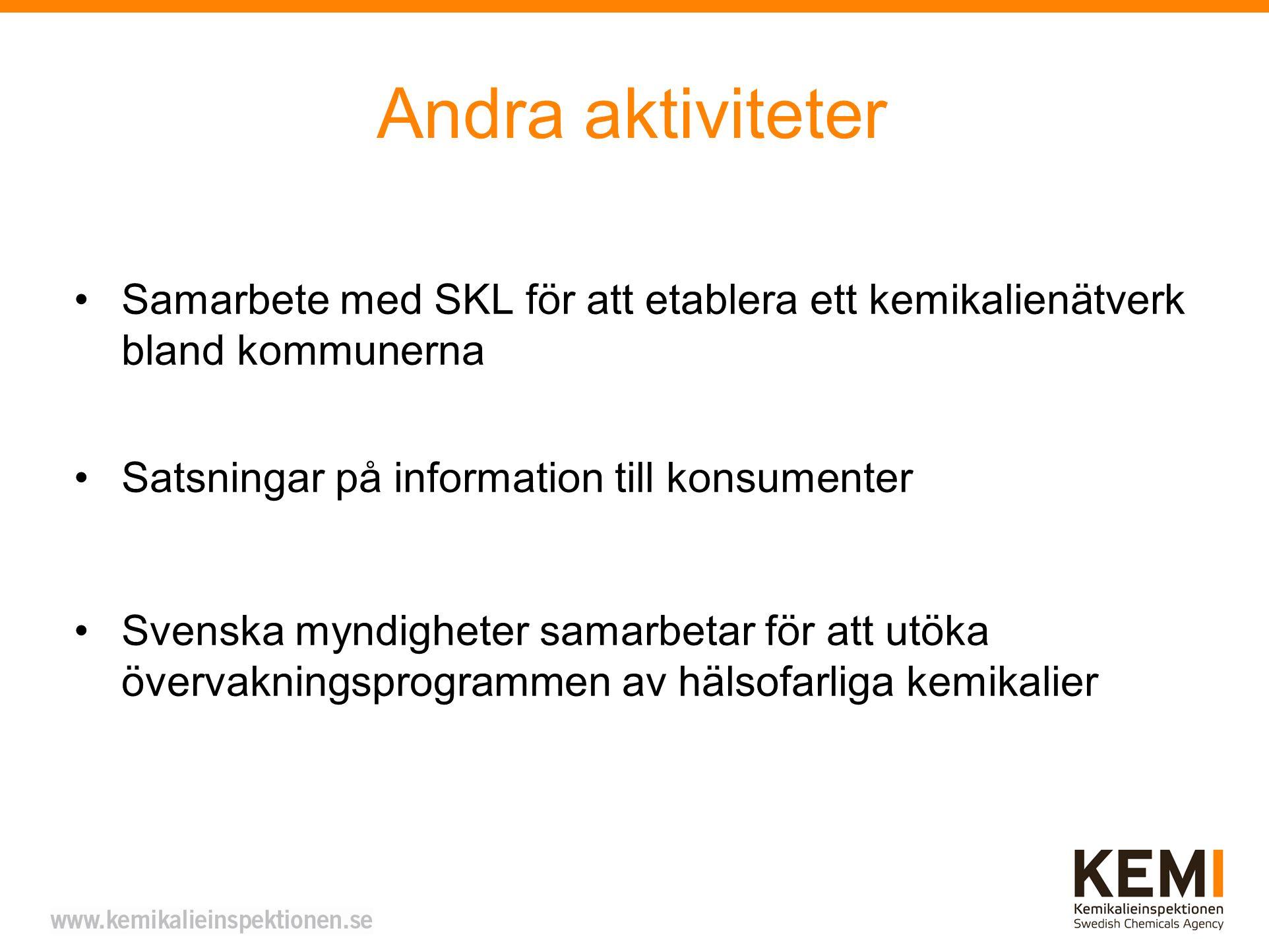 Andra aktiviteter Samarbete med SKL för att etablera ett kemikalienätverk bland kommunerna Satsningar på information till konsumenter Svenska myndigheter samarbetar för att utöka övervakningsprogrammen av hälsofarliga kemikalier
