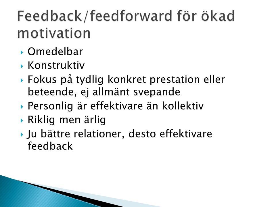  Omedelbar  Konstruktiv  Fokus på tydlig konkret prestation eller beteende, ej allmänt svepande  Personlig är effektivare än kollektiv  Riklig men ärlig  Ju bättre relationer, desto effektivare feedback