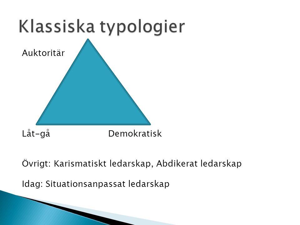 Auktoritär Låt-gåDemokratisk Övrigt: Karismatiskt ledarskap, Abdikerat ledarskap Idag: Situationsanpassat ledarskap