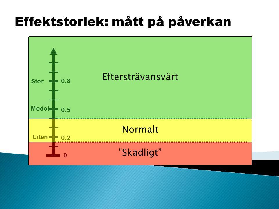 """Effektstorlek: mått på påverkan Liten Medel Stor 0 0.2 0.5 0.8 """"Skadligt"""" Normalt Eftersträvansvärt"""