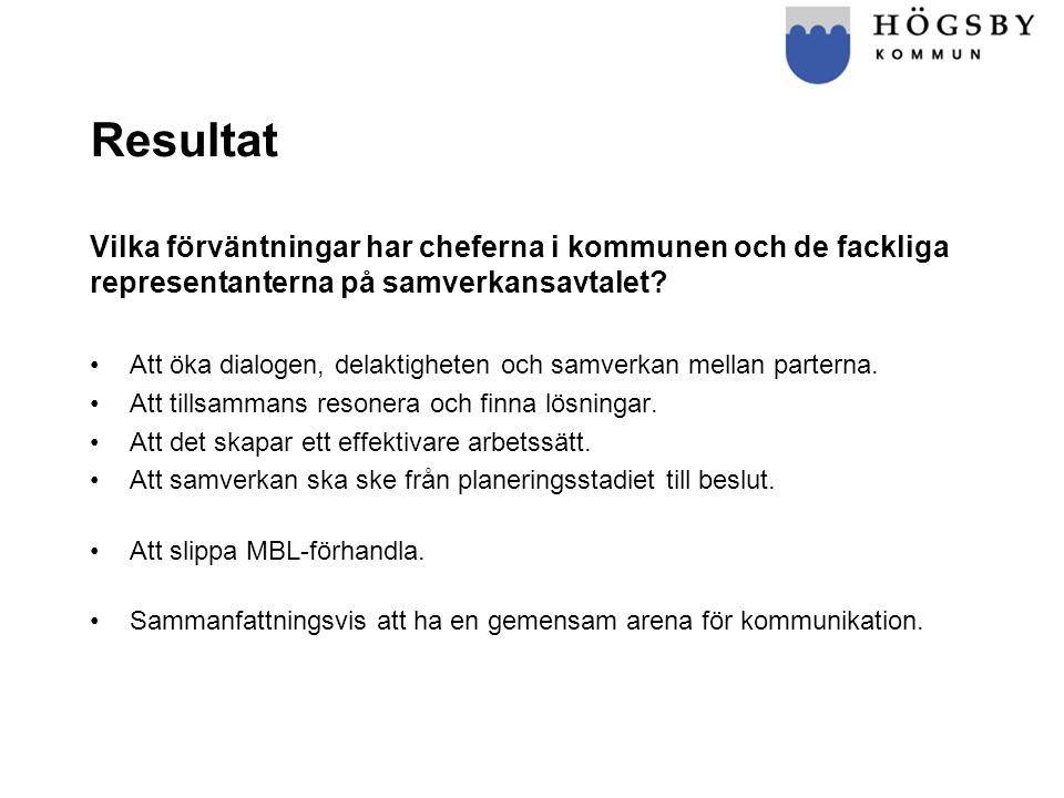 Resultat Vilka förväntningar har cheferna i kommunen och de fackliga representanterna på samverkansavtalet.