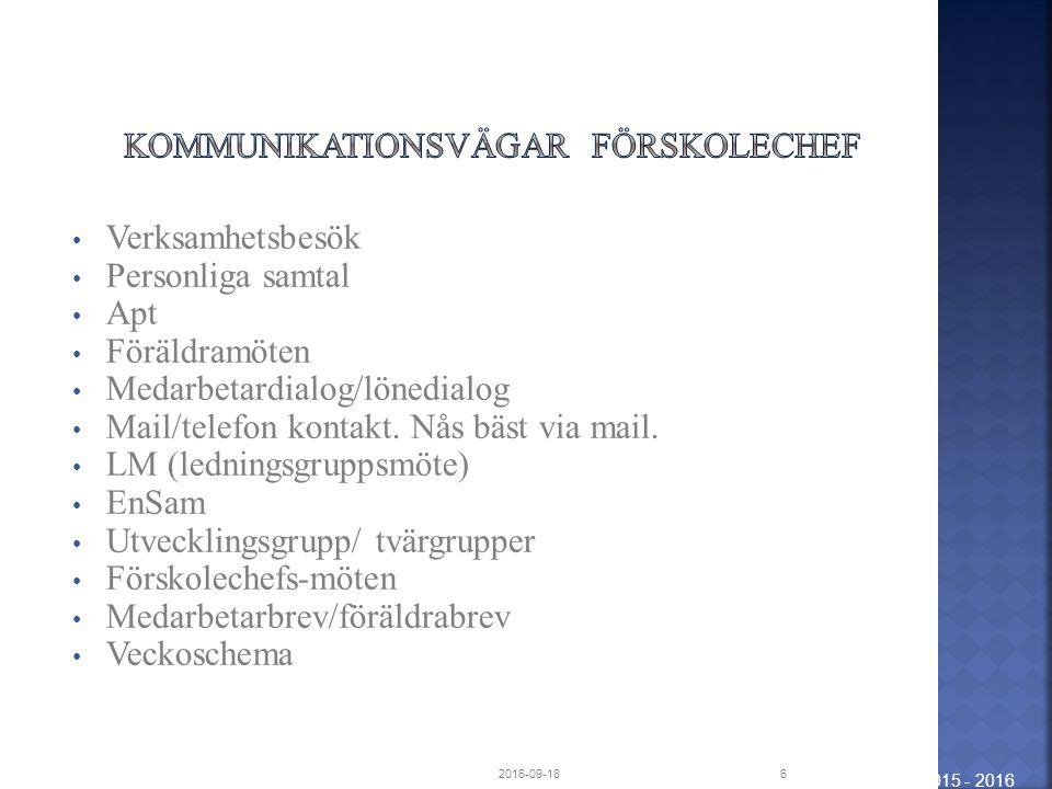 Verksamhetsbesök Personliga samtal Apt Föräldramöten Medarbetardialog/lönedialog Mail/telefon kontakt. Nås bäst via mail. LM (ledningsgruppsmöte) EnSa
