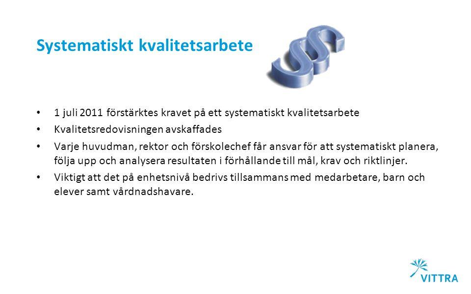 Systematiskt kvalitetsarbete 1 juli 2011 förstärktes kravet på ett systematiskt kvalitetsarbete Kvalitetsredovisningen avskaffades Varje huvudman, rek