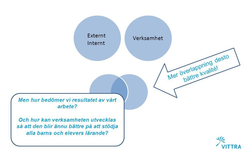 Verksamhet Externt Internt Mer överlappning desto bättre kvalité! Men hur bedömer vi resultatet av vårt arbete? Och hur kan verksamheten utvecklas så
