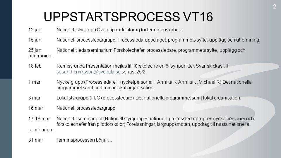 UPPSTARTSPROCESS VT16 2 12 janNationell styrgrupp Övergripande ritning för terminens arbete 15 janNationell processledargrupp.