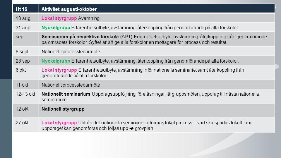 4 Ht 16Aktivitet augusti-oktober 18 augLokal styrgrupp Avämning 31 augNyckelgrupp Erfarenhetsutbyte, avstämning, återkoppling från genomförande på alla förskolor.