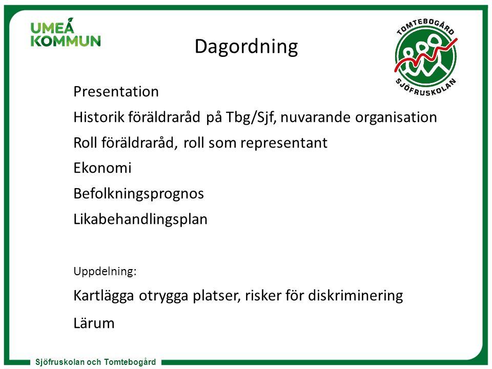 Sjöfruskolan och Tomtebogård Dagordning Presentation Historik föräldraråd på Tbg/Sjf, nuvarande organisation Roll föräldraråd, roll som representant E