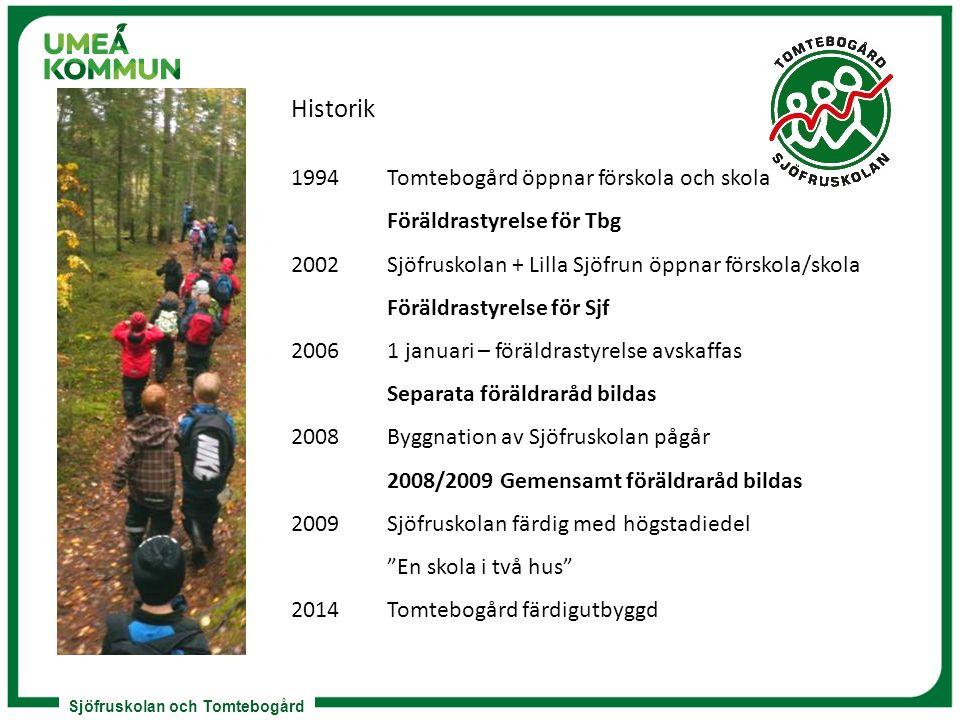 Sjöfruskolan och Tomtebogård Historik 1994Tomtebogård öppnar förskola och skola Föräldrastyrelse för Tbg 2002Sjöfruskolan + Lilla Sjöfrun öppnar försk