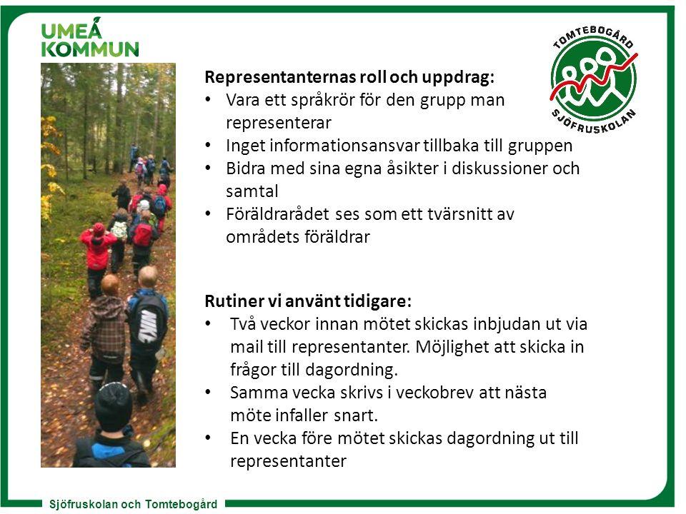 Sjöfruskolan och Tomtebogård Representanternas roll och uppdrag: Vara ett språkrör för den grupp man representerar Inget informationsansvar tillbaka t