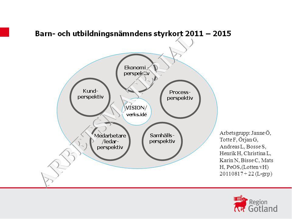 Arbetsgrupp: Janne Ö, Totte F, Örjan G, Andreas L, Bosse S, Henrik H, Christina L, Karin N, Bisse C, Mats H, PeOS,(Lotten vH) 20110817 + 22 (L-grp)